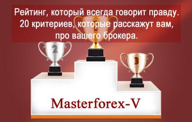Masterforex официальный сайт форекс брокеры в нижнекамске