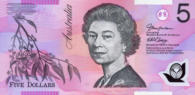 Курс австралийского доллара