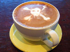 рынок кофе
