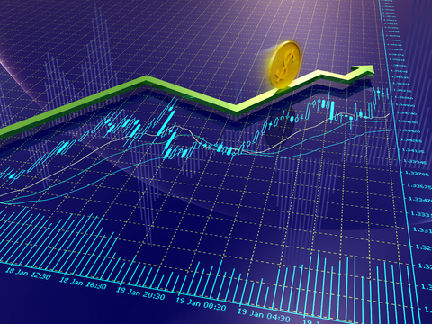 Экономические новости forex