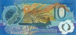 Mill Trade: новозеландский доллар консолидируется на фоне улучшенной макростатистики