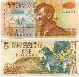Mill Trade: новозеландский доллар на фоне слабых данных в сфере занятости