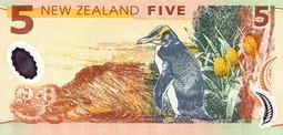 Mill Trade: новозеландский доллар под влиянием решения РБНЗ