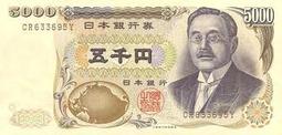 USD/JPY: почему иена находиться на нейтральной позиции?
