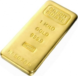 фьючерс золота