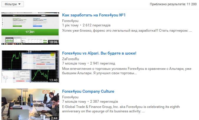 На каком месте forex4you транслировать формат mq4 в http для forex tester
