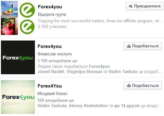 Начало работы forex4you форекс стратегиясвеча с наибольшим объемом