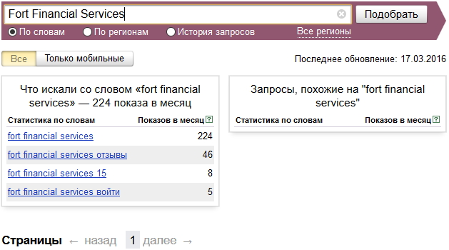 запросы Fort Financial Services в Яндексе