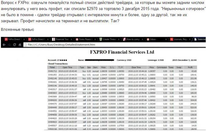 Черный список брокеров форекс в россии бинарные опционы рейтинг компаний