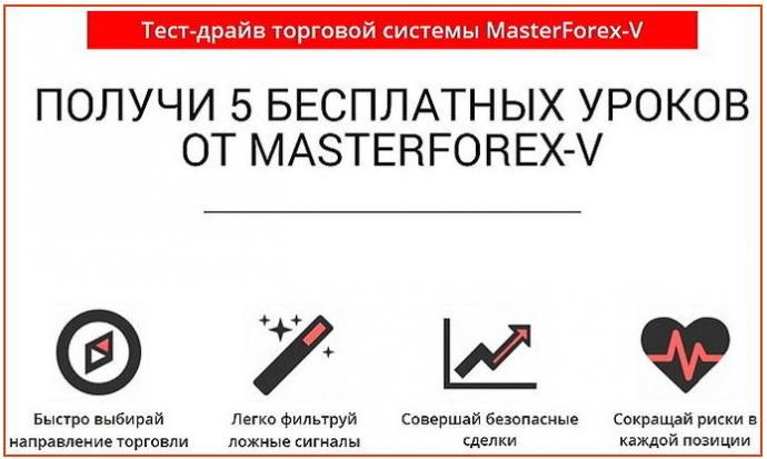 обучение форекс