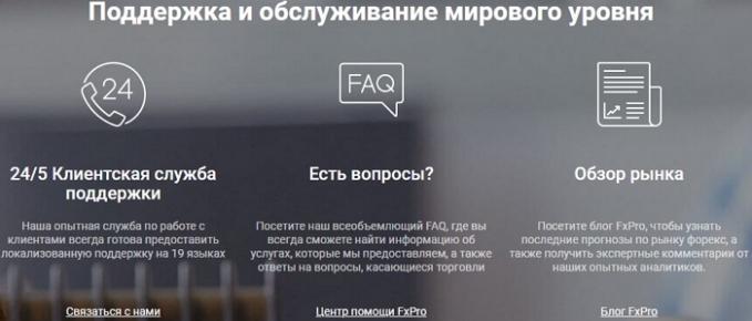 Тех.поддержка FxPro