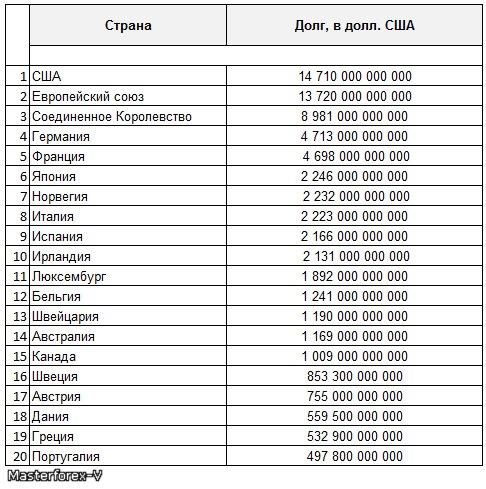 Правда о греции мастерфорекс форекс брокеры с депозитом в рублях