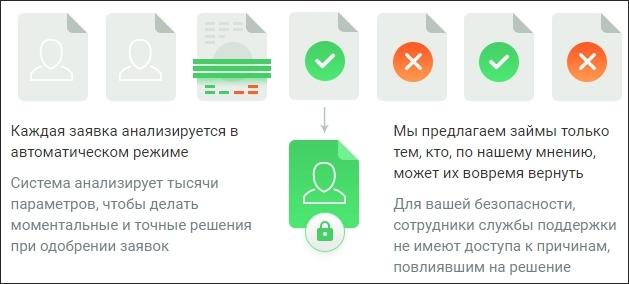 документы в банк для предоставления кредита