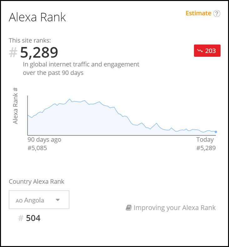 Рейтинги Masterforex-v: Рейтинг брокеров форекс : OANDA (Оанда)