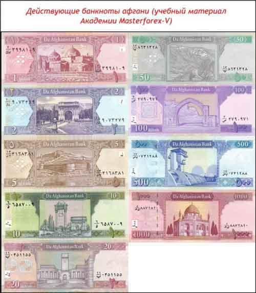 Банкноты афгани