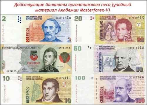 Банкноты аргентинского песо