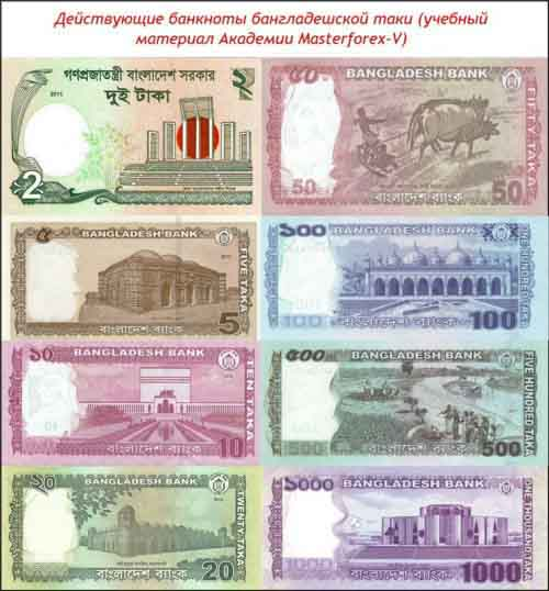 Банкноты бангладешской таки