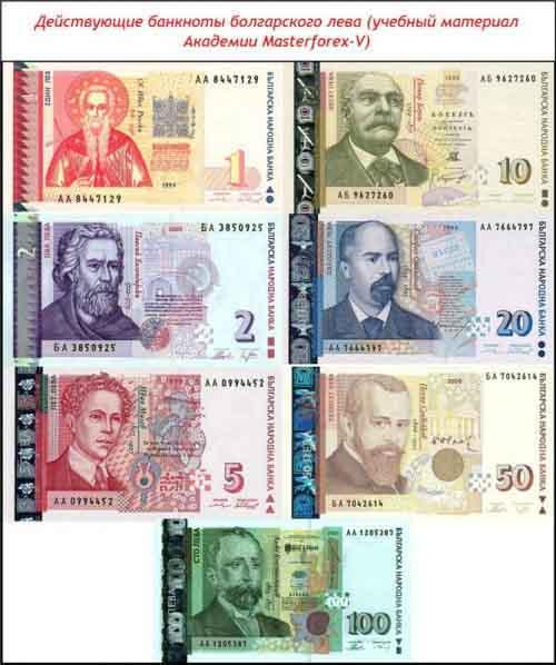 Банкноты болгарского лева
