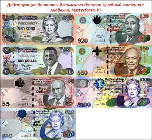 Банкноты багамского доллара
