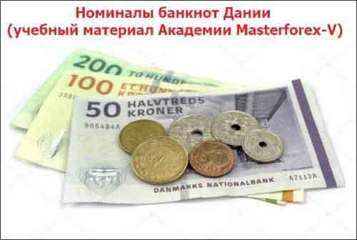 Номиналы банкнот Дании