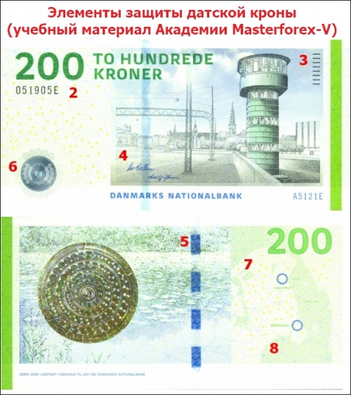Элементы защиты датской кроны
