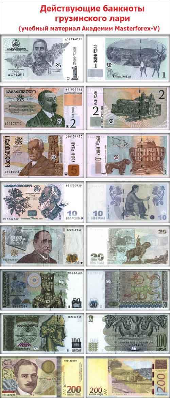 Номиналы банкнот Грузии