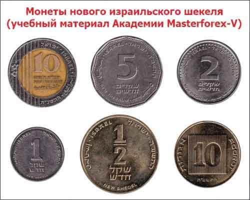 Монеты нового израильского шекеля