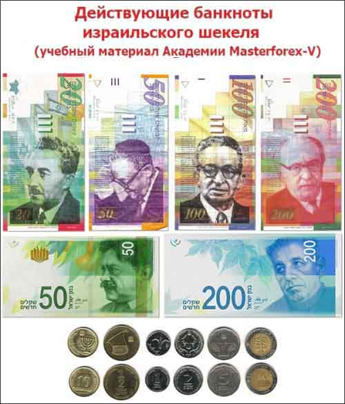 Номиналы банкнот Израиля