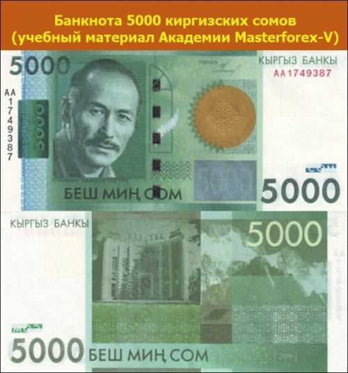 Банкнота 5000 киргизских сомов