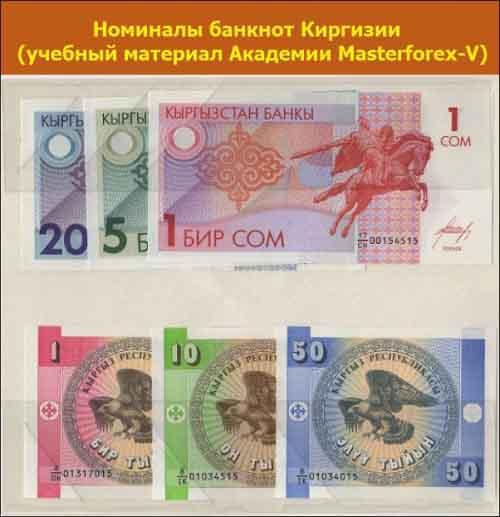 Номиналы банкнот Киргизии
