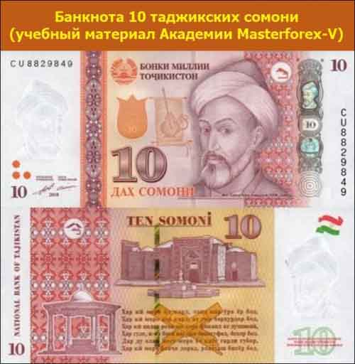 Банкнота 10 таджикских сомони