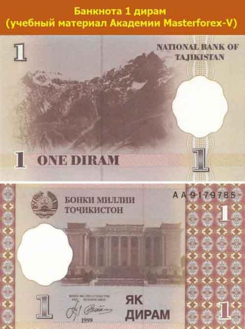 Банкнота в 1 дирам