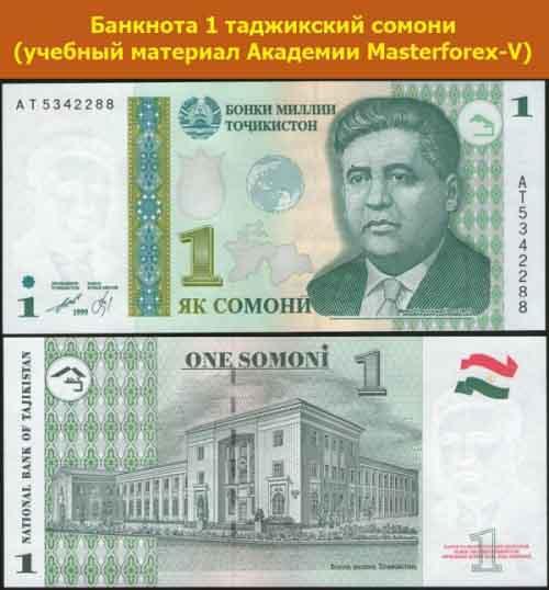 Банкнота 1 таджикский сомони