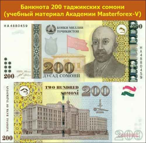 Банкнота 200 таджикских сомони