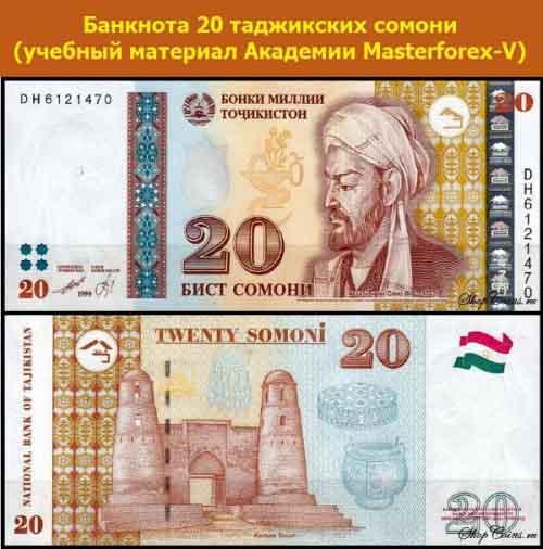 Банкнота 20 таджикских сомони