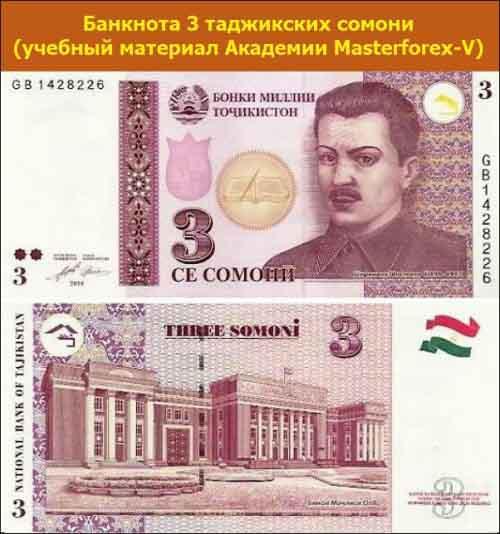Банкнота 3 таджикских сомони