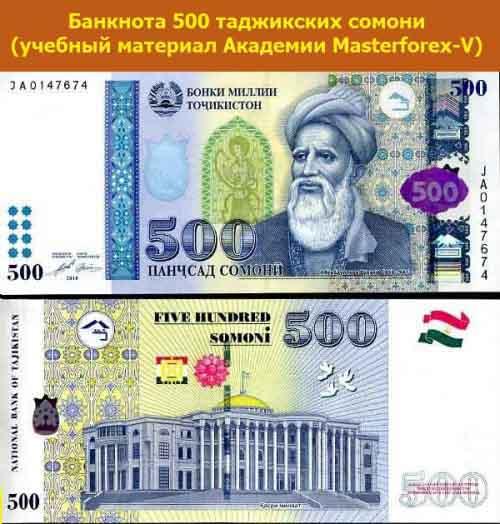 Банкнота 500 таджикских сомони