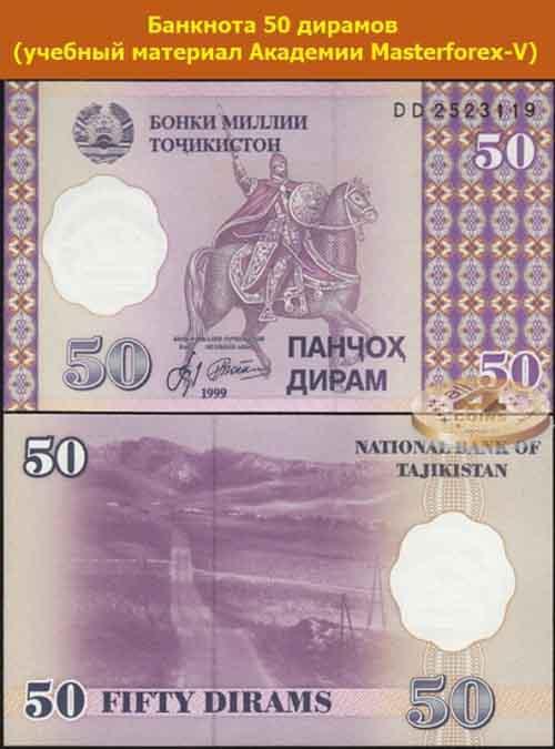 Купюра 50 дирамов