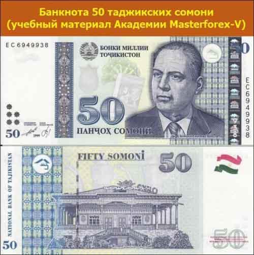 Банкнота 50 таджикских сомони