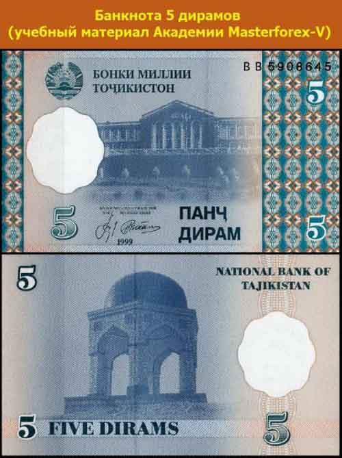 Банкнота 5 дирамов