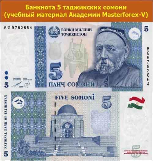 Банкнота 5 таджикских сомони