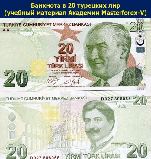 Банкнота 20 лир