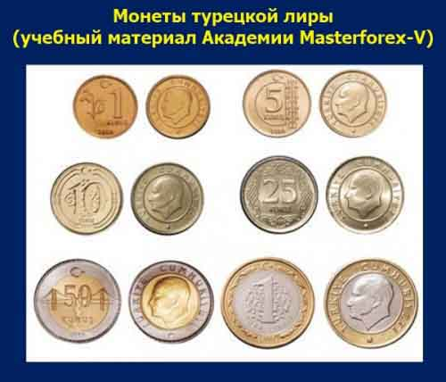 Монеты турецкой лиры