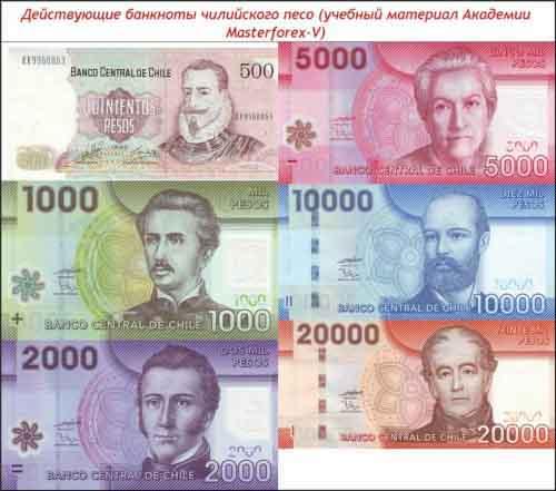 Банкноты чилийского песо