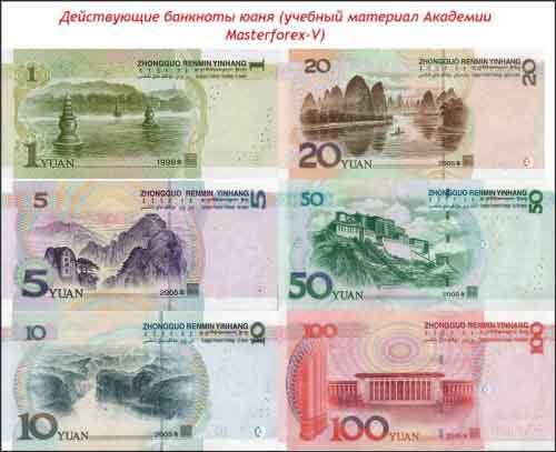 Банкноты юаня