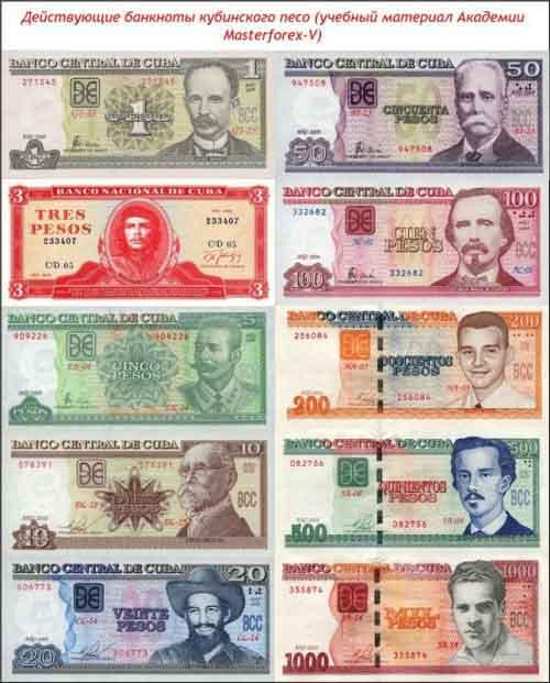 Банкноты кубинского песо