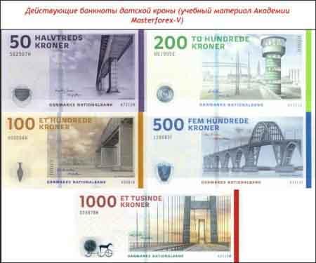 Действующие банкноты датской кроны