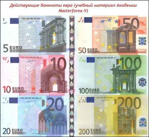 Действующие банкноты евро