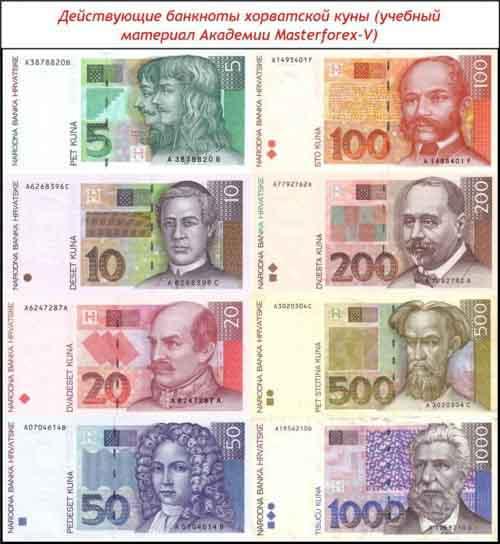 Банкноты хорватской куны