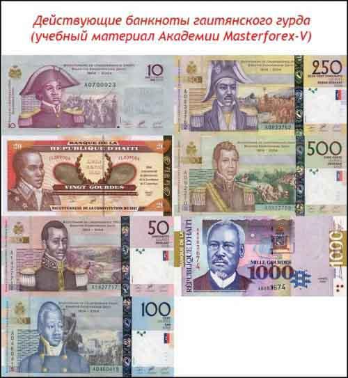 Банкноты гаитянского гурда